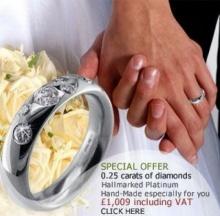 ทำไมต้องใส่แหวนหมั้นที่นิ้วนาง