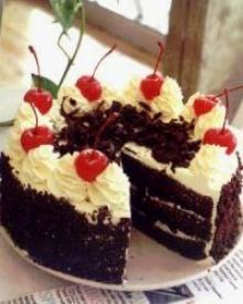 แบบทดสอบ..จากเค้กที่คุณทาน