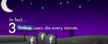 เมื่อเราตายไป…จะเกิดอะไรขึ้นกับโลกออนไลน์ !!