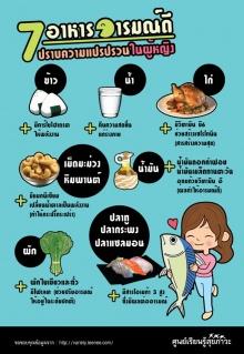 7 อาหารอารมณ์ดี