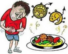 เมื่ออาหารเป็นพิษ