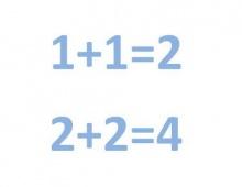 ทำไม1+1ถึงต้อง=2
