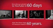 อัพเดทตัวเลข Social Media 2011