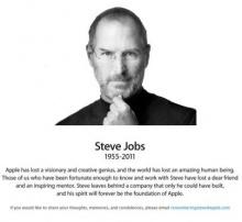 Steve Jobs ผู้ก่อตั้งแอปเปิ้ลเสียชีวิตแล้ว