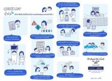 Checklist น้ำท่วม - มาศึกษาวิธีเตรียมรับมือน้ำท่วมเพื่อความปลอดภัยของคุณและครอบครัวกันดีกว่า