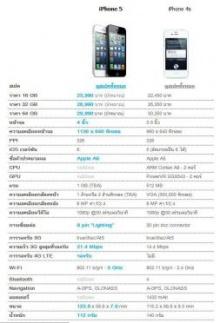 เปรียบเทียบสเปค ราคาของ iPhone 4S เเละ iPhone 5 ต่างกันเเค่ไหน
