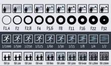 ใครชอบถ่ายรูปฟังทางนี้ แค่ดูภาพนี้ก็เข้าใจทฤษฎีการถ่ายภาพได้เกือบทั้งหมด!!