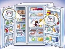 อาหารที่ควรมีไว้ติดตู้เย็น