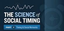 เวลาของคนส่วนใหญ่บนโซเชี่ยลเน็ตเวิร์ค [Infographic]