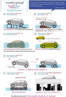 รวมวิธีเอารถยนต์ หนีน้ำ ในวิกฤติน้ำท่วม 2554