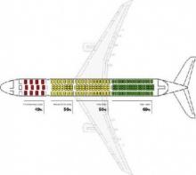 นั่งเครื่องบิน ตรงไหนปลอดภัยสุด