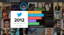 Twitter สรุปประเด็นร้อนของปี 2012
