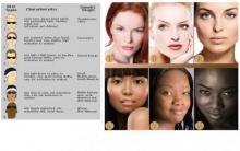 สีผิวคนไทย เหนือกว่าใครในโลก ไปเปลี่ยนสีผิวกันทำไม?