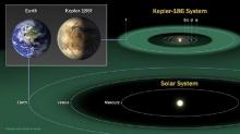 พบดาวเคราะห์คล้ายโลก มีน้ำ-เอื้อต่อสิ่งมีชีวิต