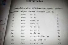 ดราม่าแบบเรียนภาษาไทย พาทักษะด็กรุ่นใหม่ป่วน!