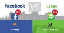 ภาษาไทยบนไลน์ เฟซบุ๊ก เพี้ยนหนักเข้าขั้นวิกฤต