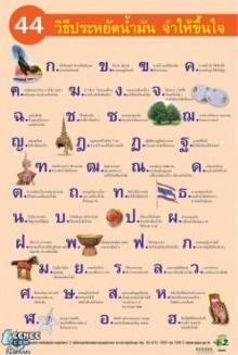 44 วิธีประหยัดน้ำมัน จำให้ขึ้นใจ