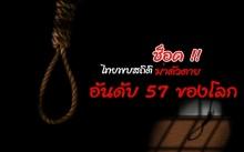 ไม่น่าเชื่อ !! ประเทศไทยมีสถิติการฆ่าตัวตายอยู่ในอันดับต้นๆของโลก