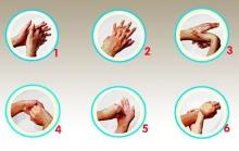 6 ขั้นตอน ล้างมือถูกวิธี