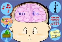 เทคนิคการจำ..ฝึกได้ง่ายๆ