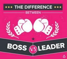 """10 ข้อ ความแตกต่างระหว่าง """"เจ้านาย VS ผู้นำ"""""""