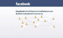 เฟซบุ๊กเปิดตัวแอพ โนติฟาย