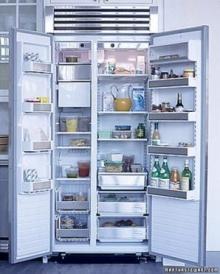 ทำไมถึงเรียกขนาดตู้เย็นว่า คิว