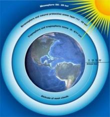 16 กันยายน วันโอโซนโลก (World Ozone Day)