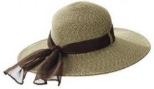 ทายนิสัยจากหมวกที่ชอบ