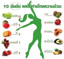 10 อันดับ ผลไม้ห่างไกลความอ้วน