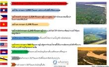 แม่น้ำที่ยาวที่สุดในอาเซียน