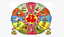 ดูดวง 12 นักษัตร แบบฉบับญี่ปุ่น