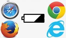 มาดูกัน Browser ที่ใช่ในโน้ตบุ๊คตัวไหนกินไฟเยอะสุด และกินไฟน้อยสุด