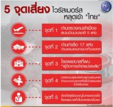 5 จุดเสี่ยง ไวรัสเมอร์ส หลุดเข้าไทย