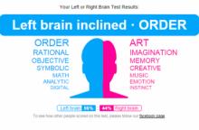 ชี้แบบทดสอบสมองซีกซ้าย-ขวา บ่งบอกความถนัดของคนเราไม่ได้จริง