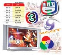 ทำไมTVเมืองไทยมีแต่เลขคี่(ช่อง357911)