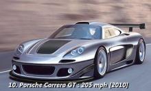 10 สุดยอด...รถที่เร็วที่สุดในโลก 2010
