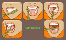 การแปรงฟันถูกวิธี ทำอย่างไร