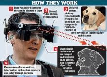 โลกตะลึง!! นักวิจัยคิดค้น แว่นอัจฉริยะ...ที่สามารถช่วยให้คนตาบอดมองเห็นได้