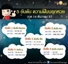 ทำนายฝัน 5 อันดับความฝันยอดนิยม งวด 16 ธันวาคม 2557