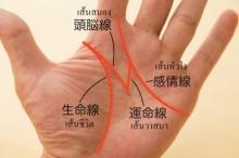 แบมือเช็คให้ไว!! มือคุณมี Lucky M หรือเปล่า?