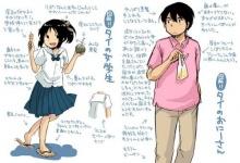 วัยรุ่นไทยจากมุมมองของนักวาดการ์ตูน ญี่ปุ่น