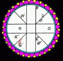 เดินตามดาว ประจำวันที่ 18-24 มิถุนายน