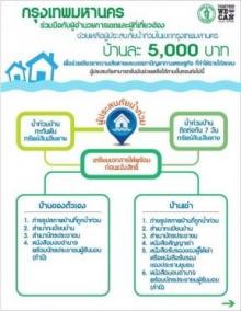 ขั้นตอนการรับเงิน 5,000 บาท สำหรับผู้ประสบภัยน้ำท่วมของ กทม