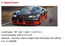 รถยนต์ที่เร็วที่สุดในโลก 2011 – 2012