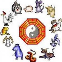 ดูดวงตามราศี-ปีเกิด > ตรุษจีน ปี 2555