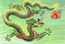 ตรุษจีนมังกรทองความเชื่อและตำนานมังกร