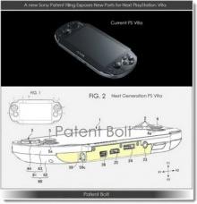 ลือ! โซนี่ซุ่มทำ PS VITA รุ่นใหม่ เพิ่มพอร์ท USB และ HDMI
