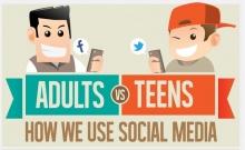 วัยรุ่น vs ผู้ใหญ่ ใครใช้โซเชียลอย่างไร?