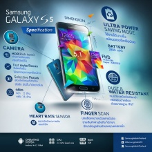สเปค Samsung Galaxy S5 Spec infographic